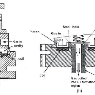A general diagram of a tokamak showing the poloidal and