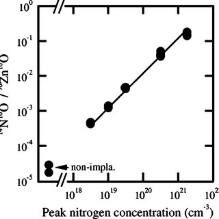 Thermal conductivity data from the present study for the