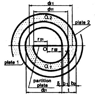 Heatric Printed Circuit Heat Exchangers. [from www.heatric