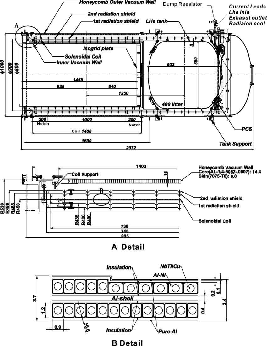 hight resolution of cross sectional views of the solenoid magnet the coil is designed without the outer support