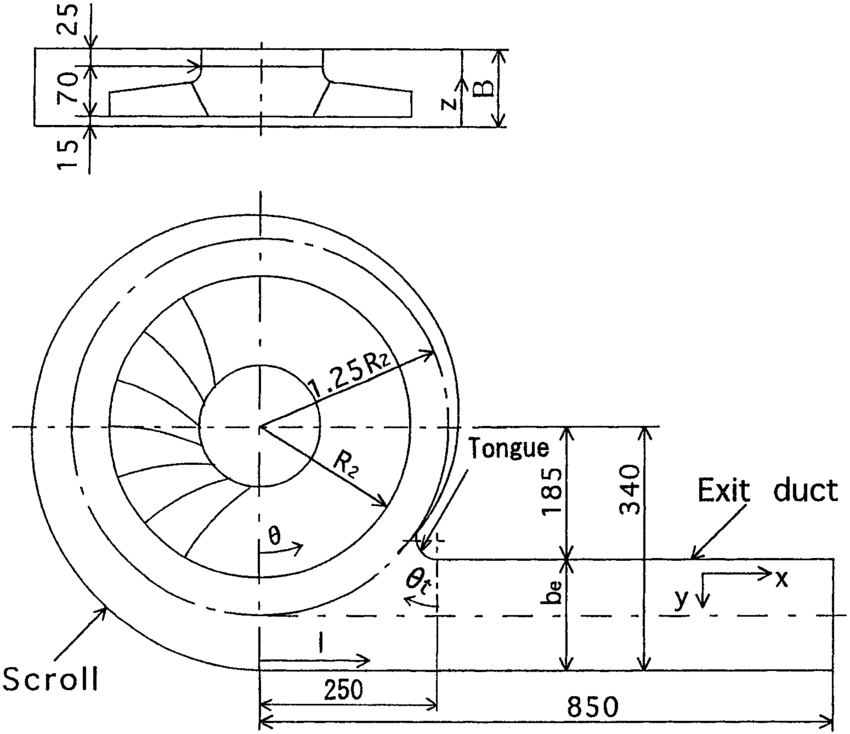 Schematic diagram of the test centrifugal blower