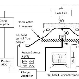 (PDF) Crack detection and vertical deflection...