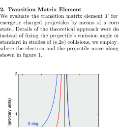square modulus of the transition matrix element t 2 in a collinear [ 713 x 1599 Pixel ]