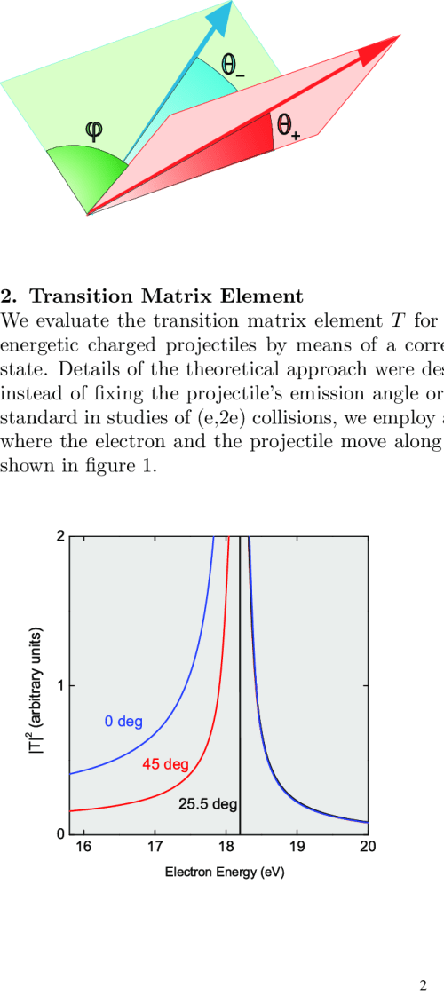 small resolution of square modulus of the transition matrix element t 2 in a collinear
