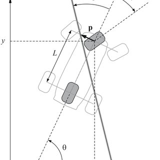 (PDF) Path planning and control of differential and car