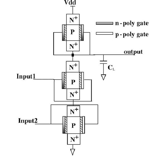NAND2 gate using one SDG load and two ADG drivers