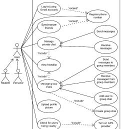 use case diagram  [ 850 x 980 Pixel ]
