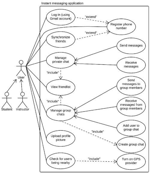 small resolution of use case diagram
