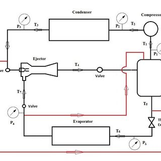 (PDF) Experimental Investigation of Ejector-Expansion