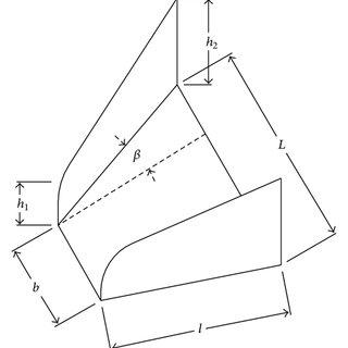 Nomenclature of a vane-type vortex generator