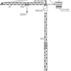 Crane Parts Diagram 2006 Ford E250 Fuse Panel 1 Tower Download Scientific