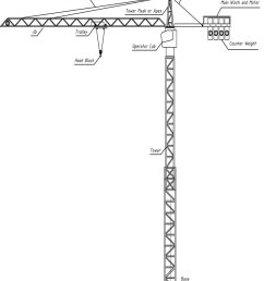 crane winch parts diagram wiring diagrams second 1 tower crane parts download scientific diagram crane [ 850 x 1018 Pixel ]