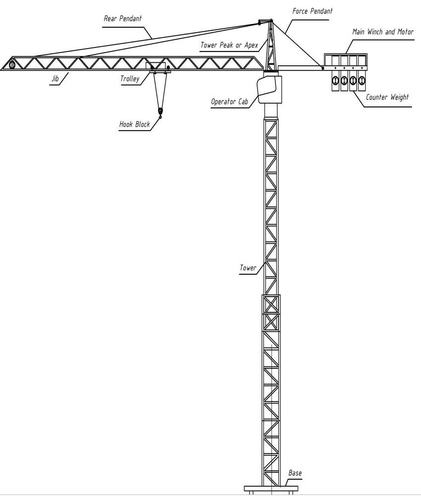 hight resolution of crane winch parts diagram wiring diagrams second 1 tower crane parts download scientific diagram crane