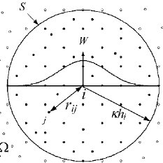 (PDF) The Influence of Johnson-Cook Parameters on SPH