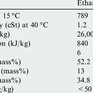 Cylinder pressure characteristics of diesel engine D120 on