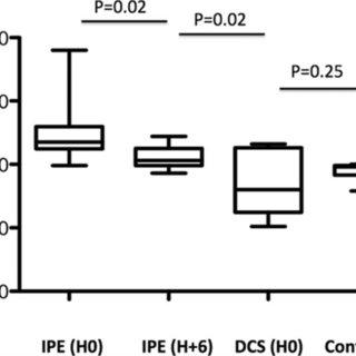 (PDF) Pathophysiological and diagnostic implications of
