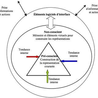 5 Granular triple superphosphate process flow diagram with