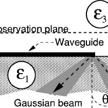 (PDF) Optical addressing at the subwavelength scale