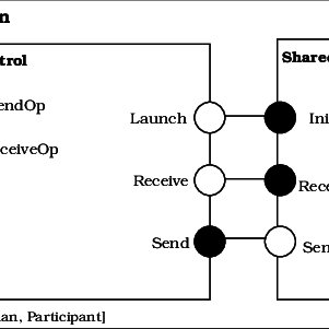 The client-server communication In gure ??, the CS