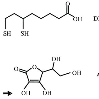 Chemical structures and synthetic scheme of ligands