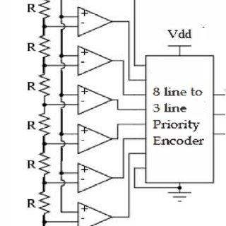 Block diagram of Bit Reference Encoder 2: 1 & 4: 1