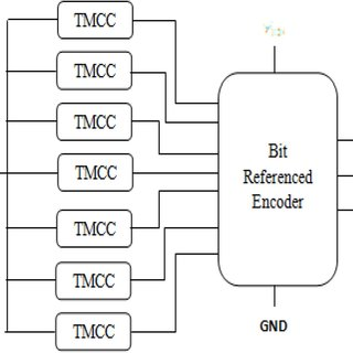 Block diagram of Bit Reference Encoder 2: 1 & 4: 1