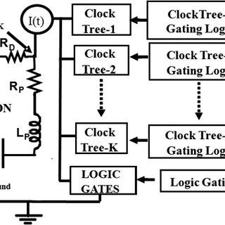 (PDF) A New Current Profile Determination Methodology