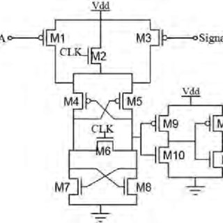 1 Proposed D-ff Circuit schematic of proposed D flip-flop