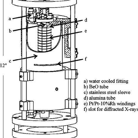 (PDF) New high temperature furnace for structure