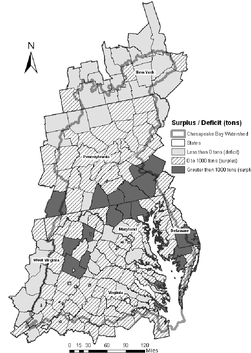 hight resolution of p surplus and deficit counties in the chesapeake bay watershed