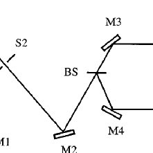 (PDF) An Experiment to Measure Mie and Rayleigh Total