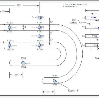 Layout of HVAC system and monitoring points in House-B and