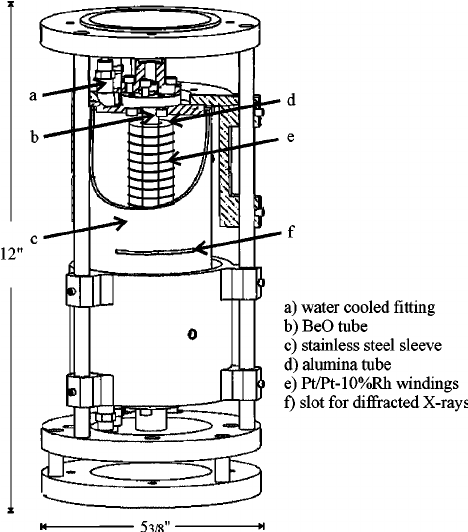 Schematic of the high temperature furnace design