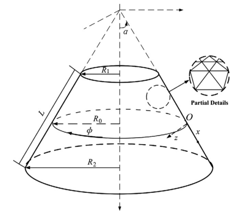 Typical AGS carbon-fibre conical shell [33]. Reproduced