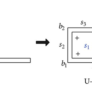 Bending patterns found for the sheet metal in Figure 8