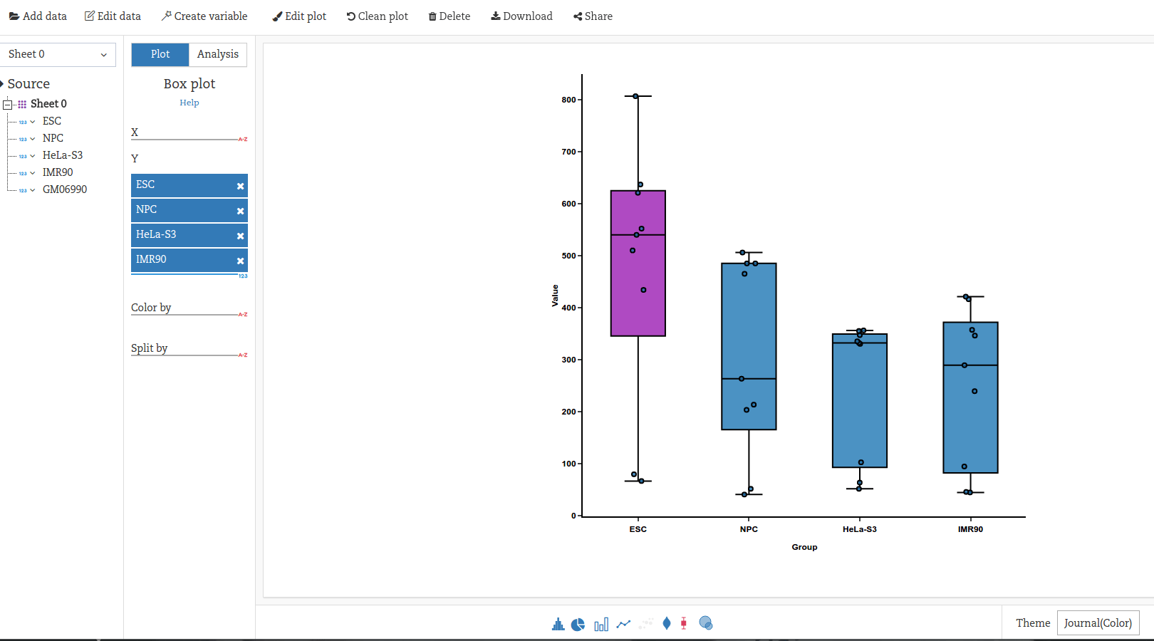 Box Plot Overlaid With Dot Plot In Spss