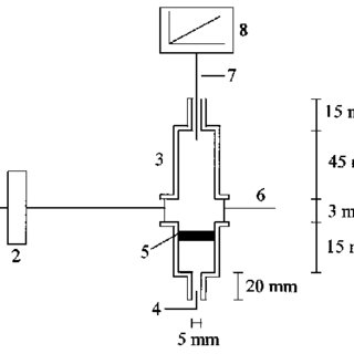 The performance of xylene as a stimulation fluid [8