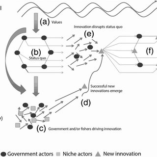 (PDF) Mātauranga Māori driving innovation in the New