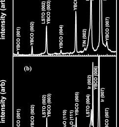 mod wiring diagram for tin [ 850 x 1311 Pixel ]