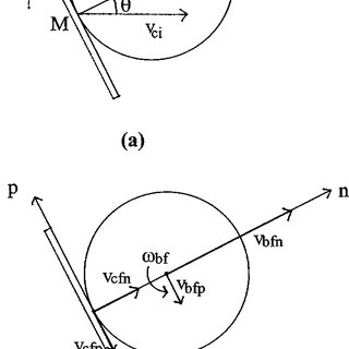 (PDF) The physics of golf: The optimum loft of a driver