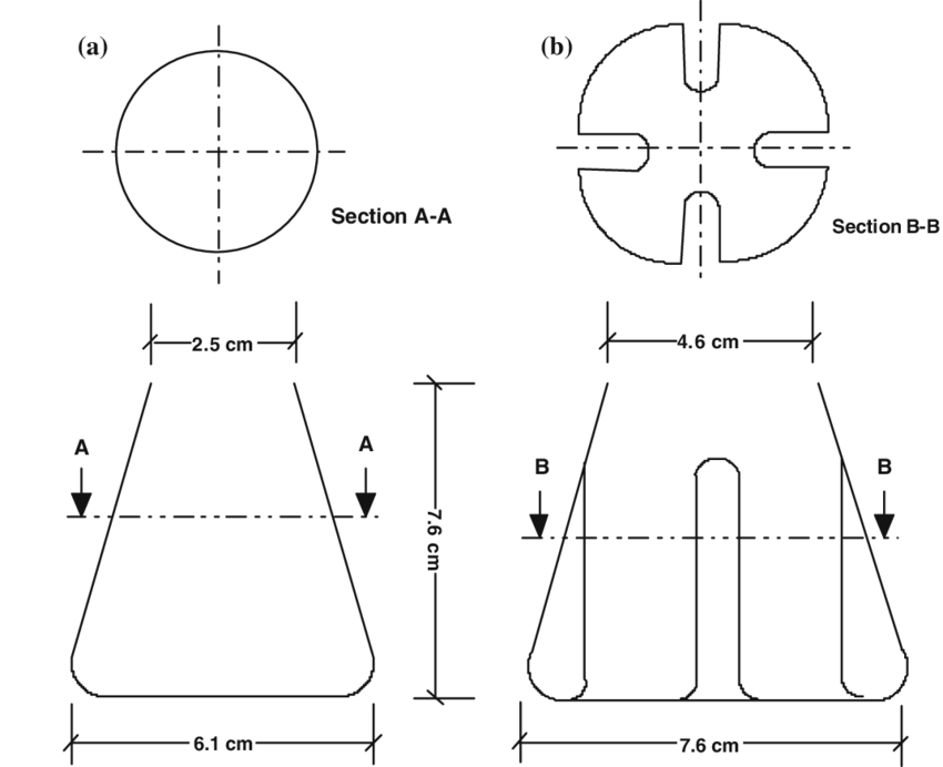 Schematic cross-section of (a) the Swirling Flask (b) the