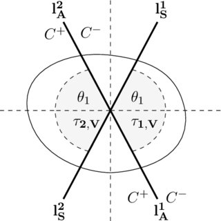 (PDF) Resonant Sturm–Liouville Boundary Value Problems for