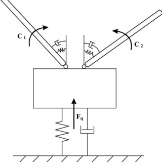 (PDF) Innovative Solutions for Overhead Catenary