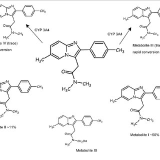 (PDF) Zolpidem Urine Excretion Profiles and Cross
