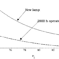 (PDF) Low-cost high power-density electronic ballast for