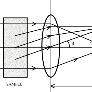 (PDF) Optical methods for the physics of complex fluids.