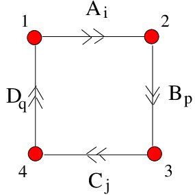 The toric diagram and the quivers for phases I and II of
