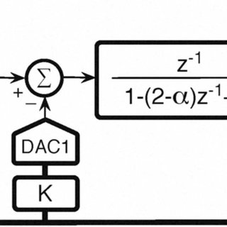 (PDF) A two op-amps third-order ΣΔ modulator with complex