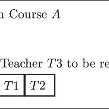 (PDF) Solving the Teacher Assignment Problem by Two