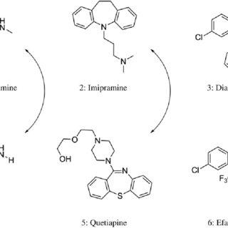(PDF) False-Positive Interferences of Common Urine Drug